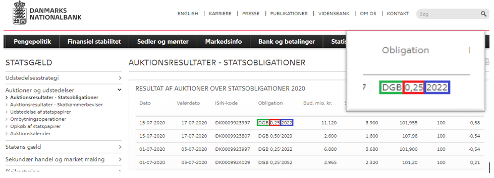 Statsobligations auktion